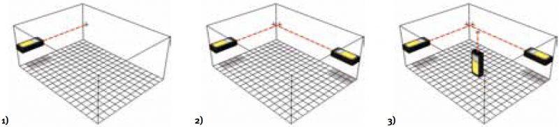 chức năng đo của LD220, Stabila