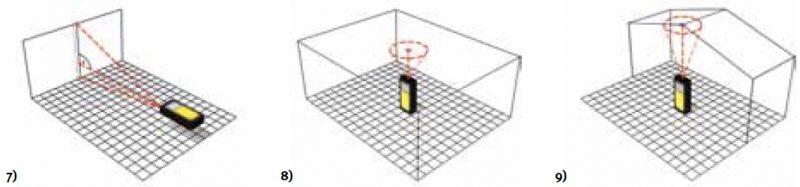 chức năng đo cạnh tam giác vuông LD420