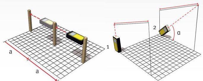 chức năng đo hình thang LD420, stabila