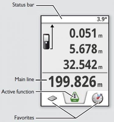 màn hình cơ bản của máy đo khoảng cách LD520