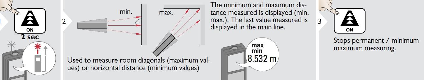 Giá trị khoảng cách nhỏ nhất, lớn nhất LD520
